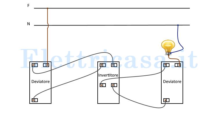 Schemi Elettrici Deviatori Interruttori : Home elettricasa
