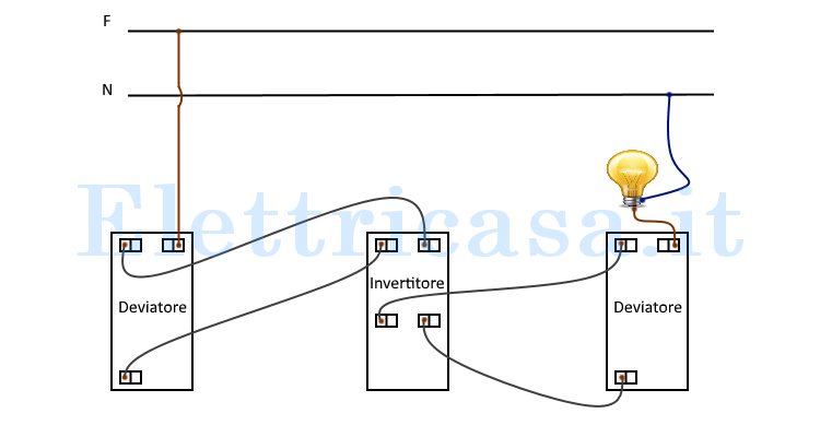 Schema Elettrico Per 4 Punti Luce : Deviatore e invertitore come collegarli elettricasa