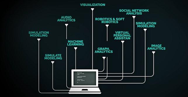 Moduli Embedded AI dedicati a Imaging e Machine Vision