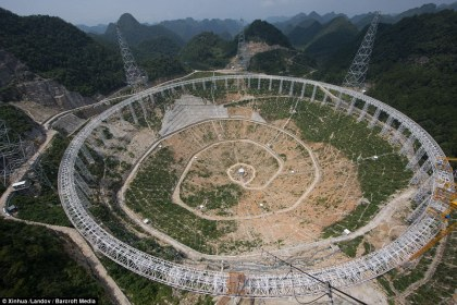 Radio_telescope_China