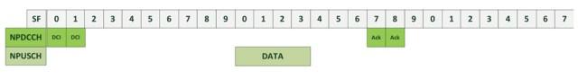AAP1716-Fig-2-640x88 Determinazione della velocità di trasferimento dati di picco per NB-IoT