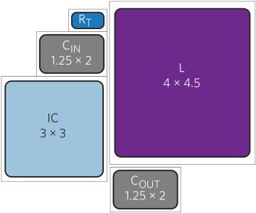 Figura1-4-360x300 Più potenza per sensori sempre più piccoli