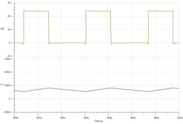 Figura2-4-640x436 Come ottenere il soft-switching in un convertitore buck sincrono standard