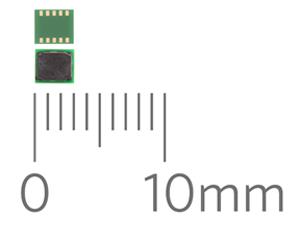 Figura3-4 Più potenza per sensori sempre più piccoli
