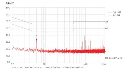 Figura7-1-420x243 Più potenza per sensori sempre più piccoli