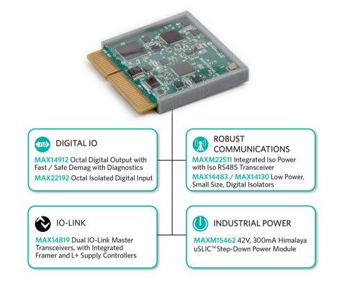 Maxim_Go-IO-block-diagram-640x522 Go-IO di Maxim porta l'intelligenza verso il Digital Factory Edge