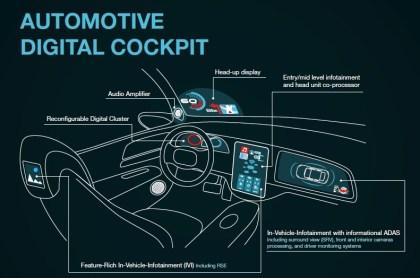 digital-cockpit_apertura-420x278 Le principali tendenze dell'industria automobilistica per il 2019