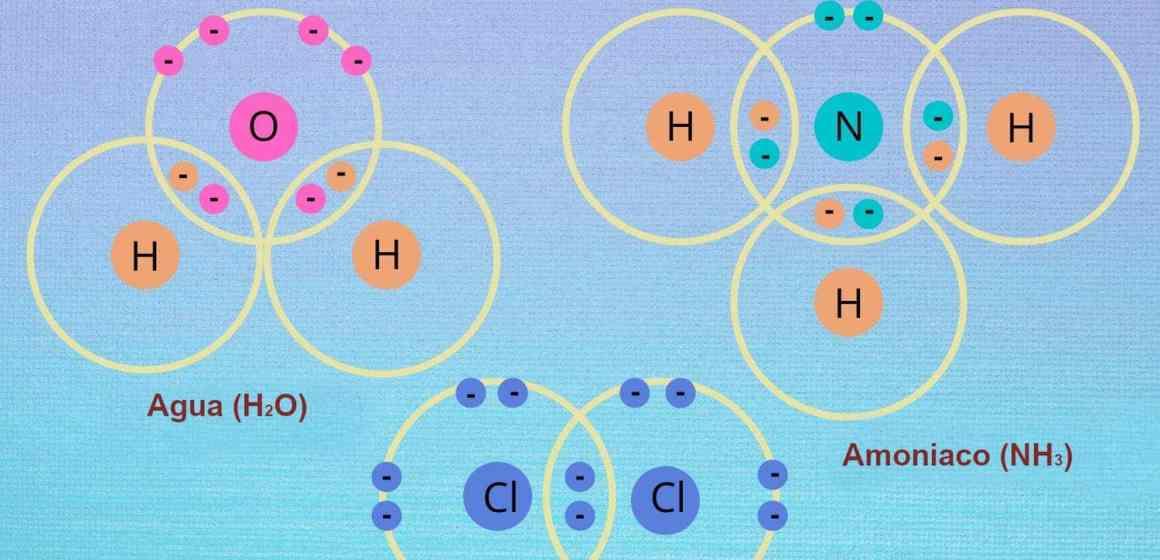 compuestos covalentes