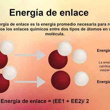 energía de enlace calcular