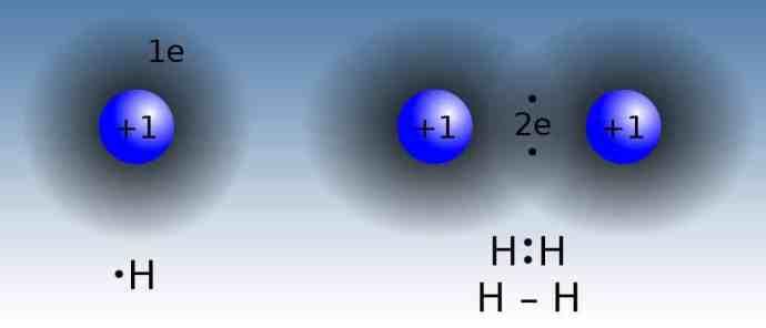 Enlace covalente de hidrógeno