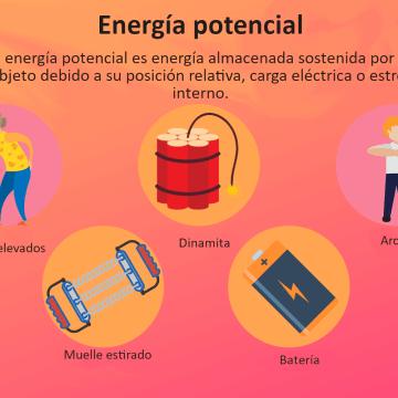 ejemplos de energía potencial