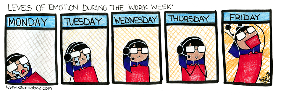 Work Weeks