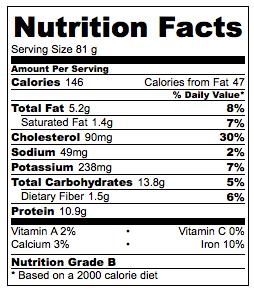 pastelitos-muffins-quinoa-huevo
