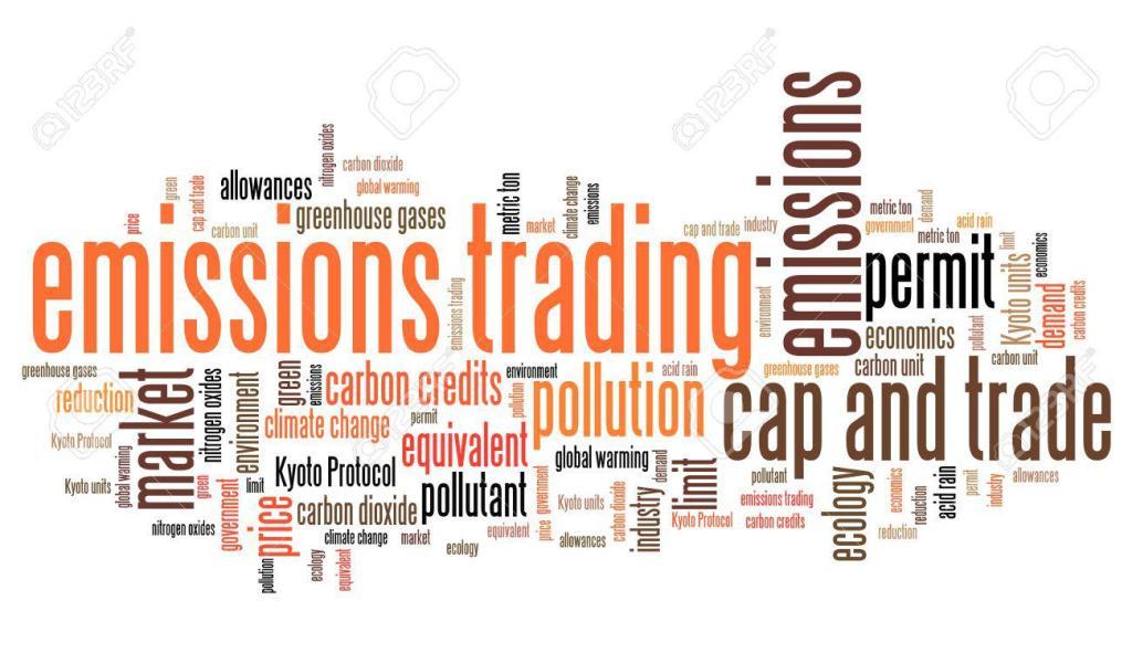 emission-trading