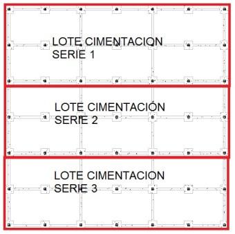Distribución series en cimentación