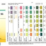 Multistix_10_SG_color_chart