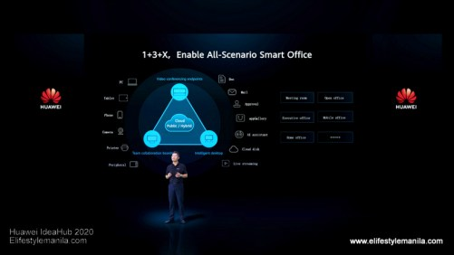 Huawei IdeaHub is designed to address any collaboration needs