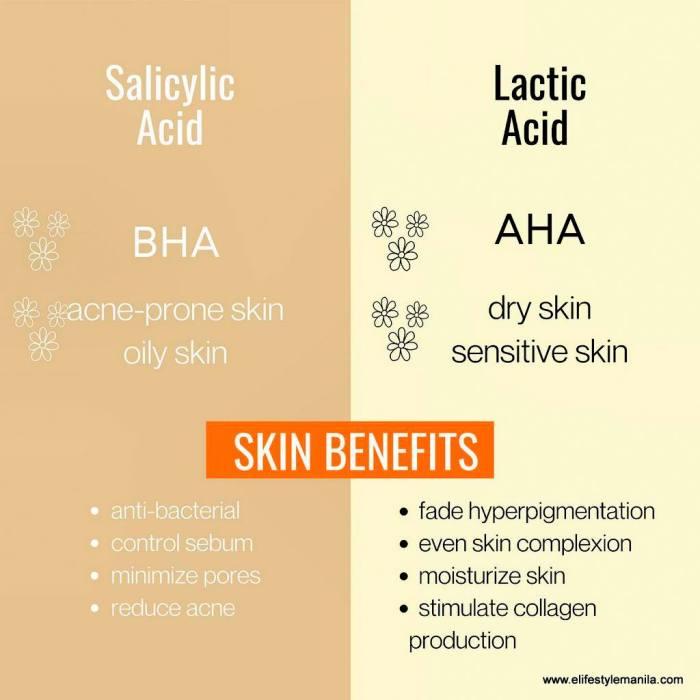 Unfiltered Skin Essentials