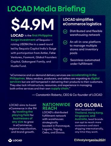 LOCAD Key Points