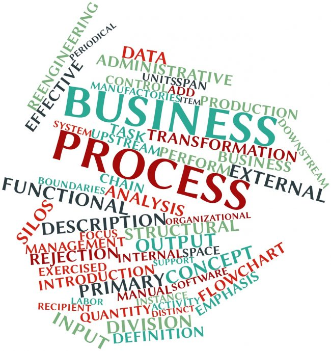 SugarCRM Consultant - Business Process