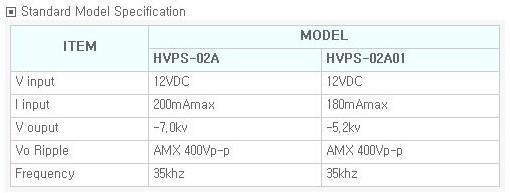 HVPS2_