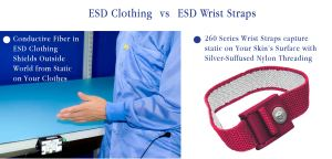 How Hands-Free Knit Cuff ESD Smocks Work