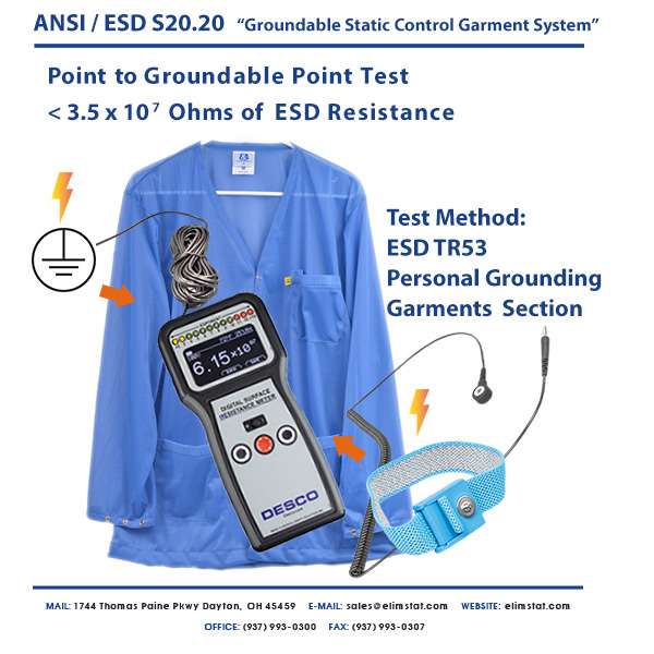 Groundable Static Control Garment System Test for ESD Smocks is performed with an ESD Wrist Strap