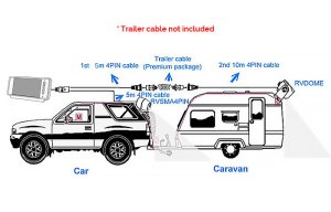 Caravan Two Camera 4PIN System Trailer cable 7
