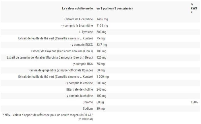 fitness-authority-thyroburn-120-tabs-composition