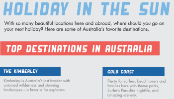 HomeAway_Aus_Final_72dpi-01_featured_image
