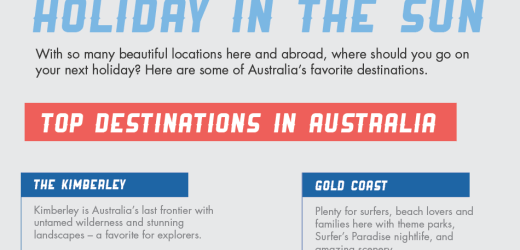 Top Destinations in Australia – Infographic