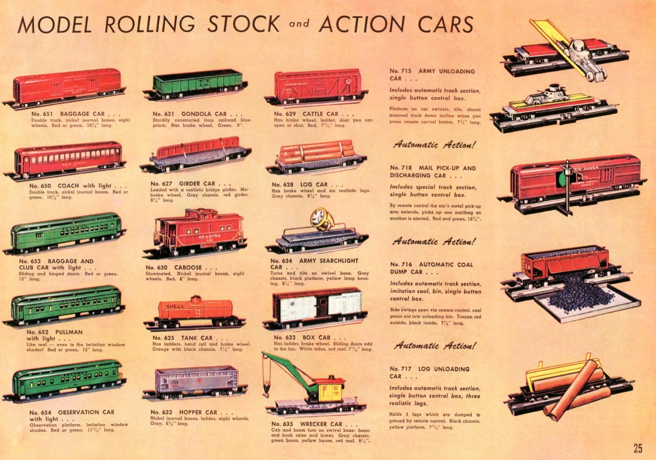 American Flyer Trains 1946 Page 25 AC Gilbert Catalog