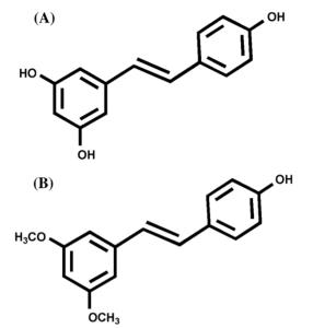 pterostilbeen en resveratrol chemische structuur