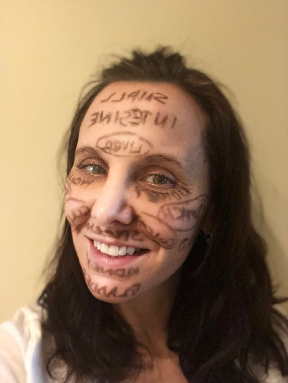 What is Face-Mapping? - Elizabeth Adams, MD Chinese Face Mapping on