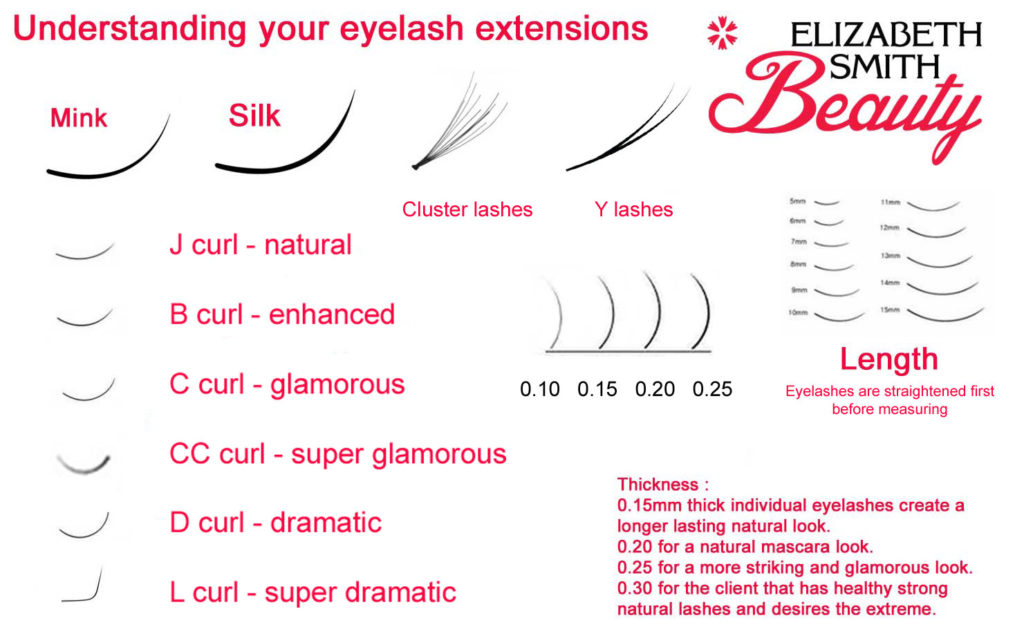 Image result for mink lashes vs synthetic