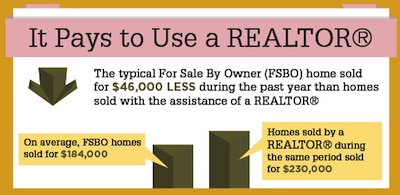 Let It Be and Hire a REALTOR in Sacramento