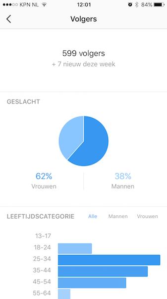 nieuwe-volgers-instagram
