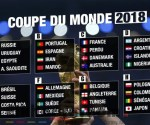Calendrier Coupe du monde 2018 : date, heure, chaînes TV ... Tous les matchs 3