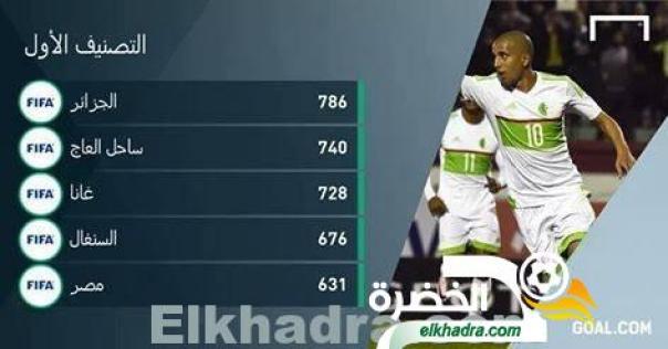 المنتخب الوطني الجزائري&