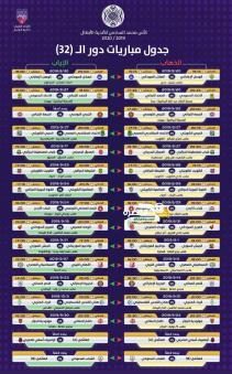مواعيد مباريات دور الـ32 من البطولة العربية 24