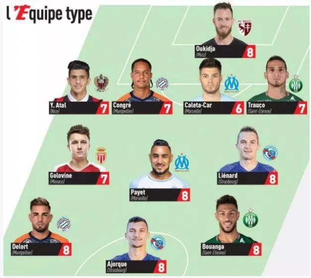 عطال، دولور و أوكدجة  ضمن تشكيلة الأسبوع في الدوري الفرنسي 25