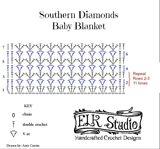 Southern Diamonds Baby Blanket Stitch Diagram Left-Handed Version Free Pattern