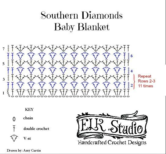 Southern Diamonds Baby Blanket Stitch Diagram Left-Handed Version Free Pattern