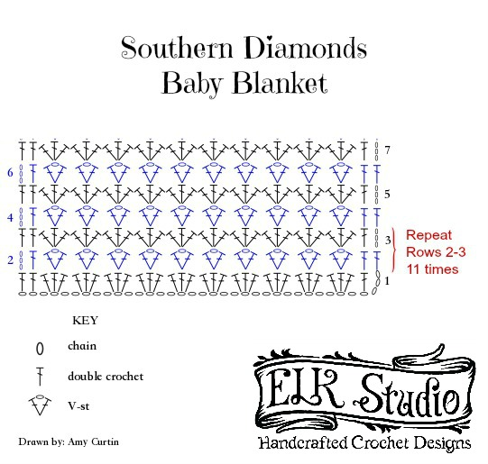 Southern Diamonds Baby Blanket Stitch Diagram Right-Handed by ELK Studio Free Crochet Pattern