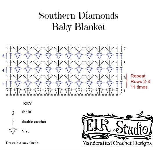 Southern Diamonds Baby Blanket Stitch Diagram Right-Handed by ELK Studio Free Crochet Pattern