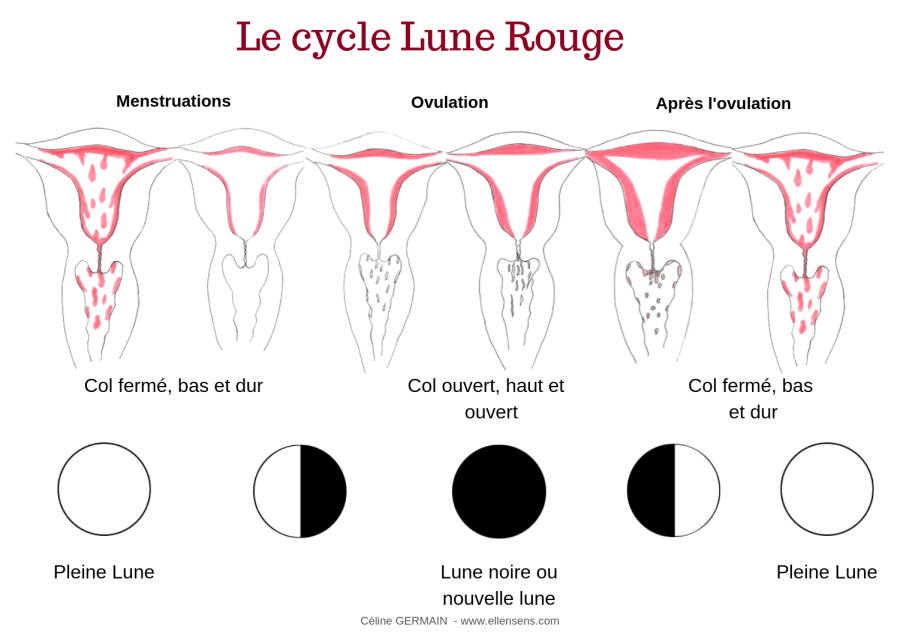 lune-rouge