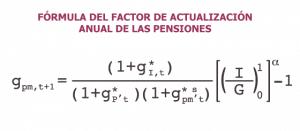 calculo pensiones