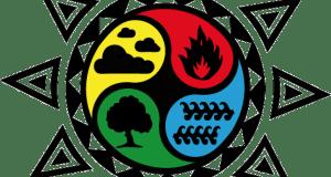 4-elementos