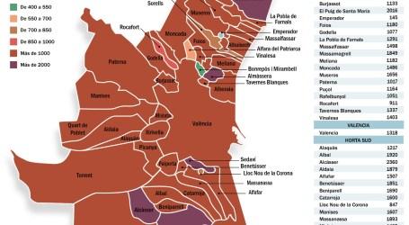 El 90% de los municipios de l'Horta superan una incidencia acumulada de 1.000 casos por cada 100.000 habitantes