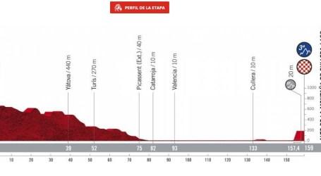 La Vuelta Ciclita España rodarà per Picassent, Catarroja i Albal